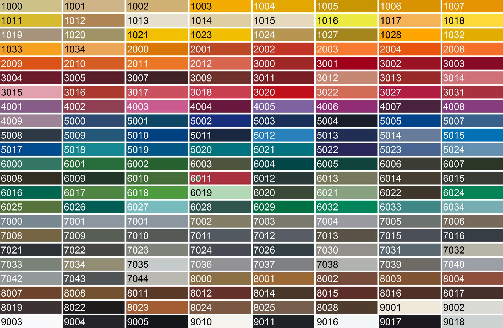 Таблица цветов RAL для крыши из металлочерепицы эконом-класса